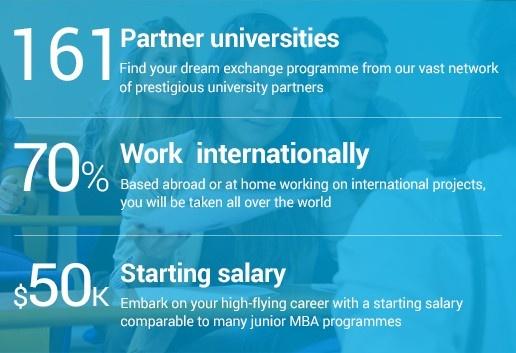 ESSEC International Business School In Europe MBA Programs BBA